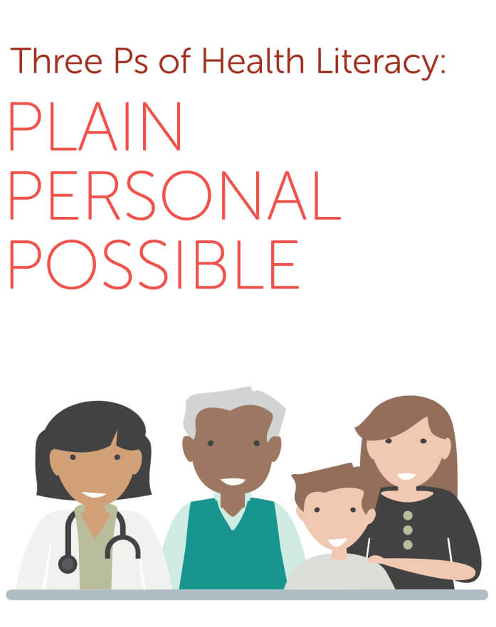 The 3 Ps of Health Literacy: Plan Personal Possible